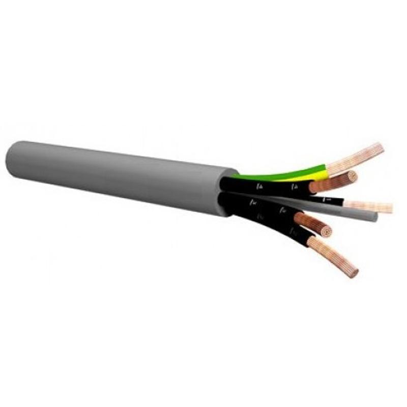 Ovládací kabely
